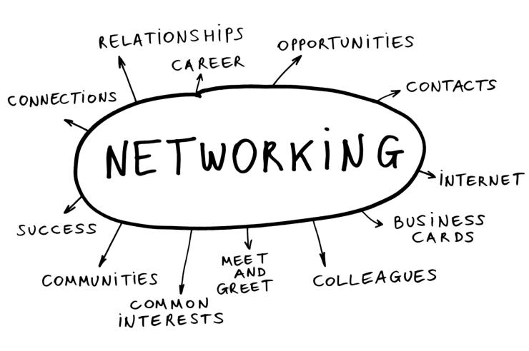 Networking-cloud opportunities