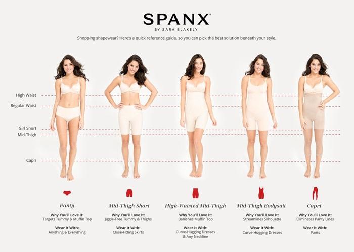 3 spanx-line
