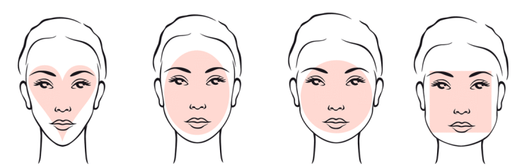 diagram_faceshape1-crop