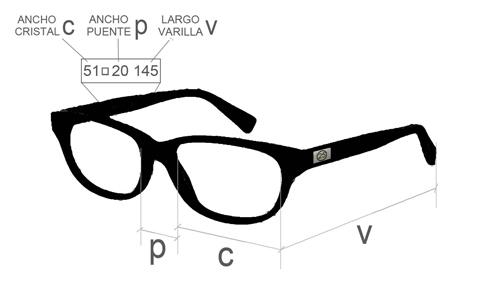medidas-gafas